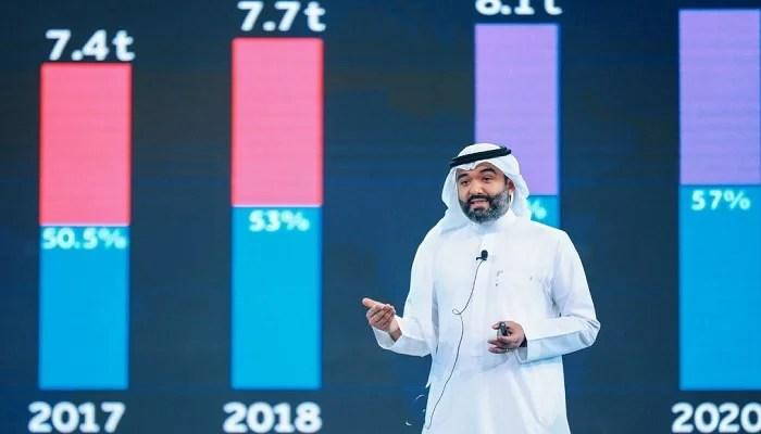 السعودية تدشن مركز للابتكار الرقمي - تقني نت تكنولوجيا