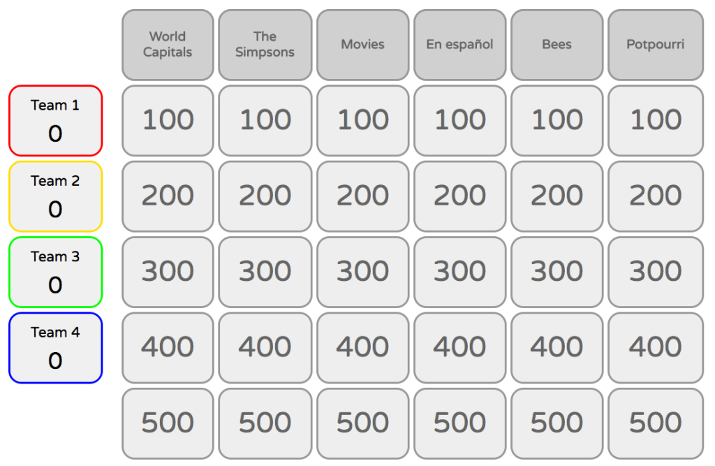 Make an Online Jeopardy Game