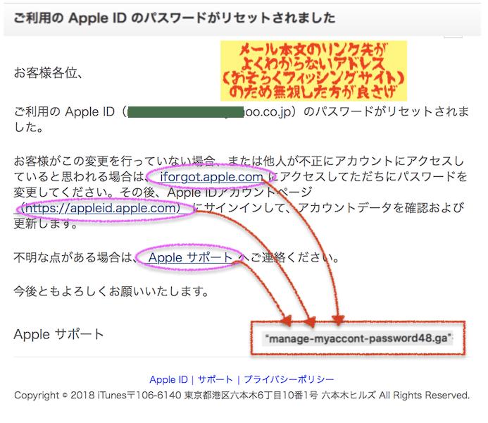 Apple IDのパスワードがリセットされましたは詐欺メールの可能性