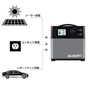 ポータブル電源を充電する方法