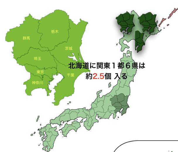 関東地方全体が北海道には2.5回入る