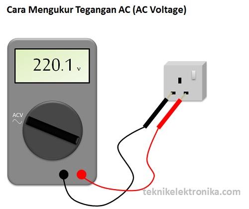 Cara Mengukur Tegangan AC