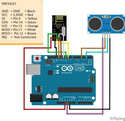 Cara Program NRF24L01 Untuk Water Level Arduino - Coding Transmitter Menggunakan Arduino UNO