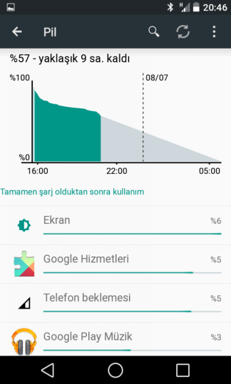 android-l-battery1