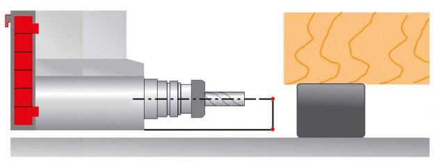 Технология BEL.TECH (Belt technology system) - система с ременной передачей ACCORD 25 FXM, производство SCM (Италия)