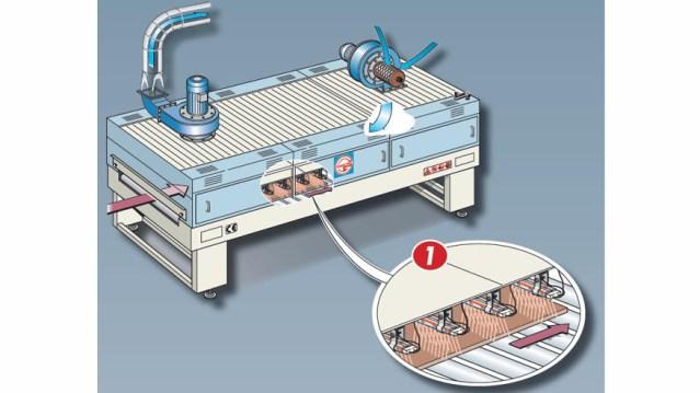 Инфракрасный туннель IRM, производство Giardina Group Италия