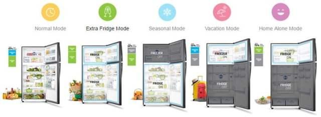 Teknologi Smart Conversion Kulkas Samsung