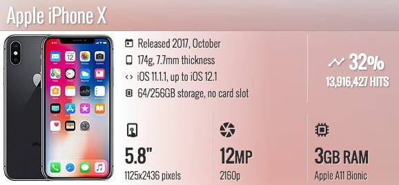 daftar hp wireless charging Apple iPhone X