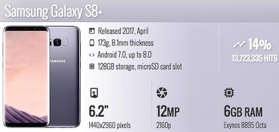 Samsung Galaxy S8 plus tipe smartphone cas wireless