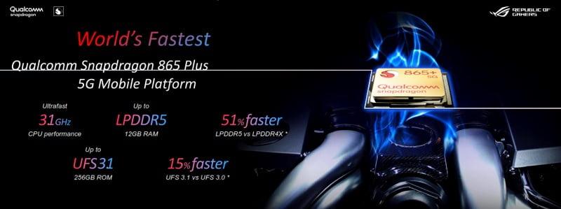 Worlds Fastest Qualcomm Snapdragon 865 Plus 5G Mobile Platform