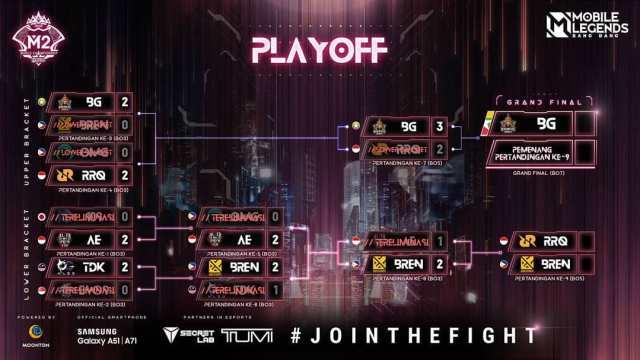 m2 mobile legends jadwal playoff hari ke3