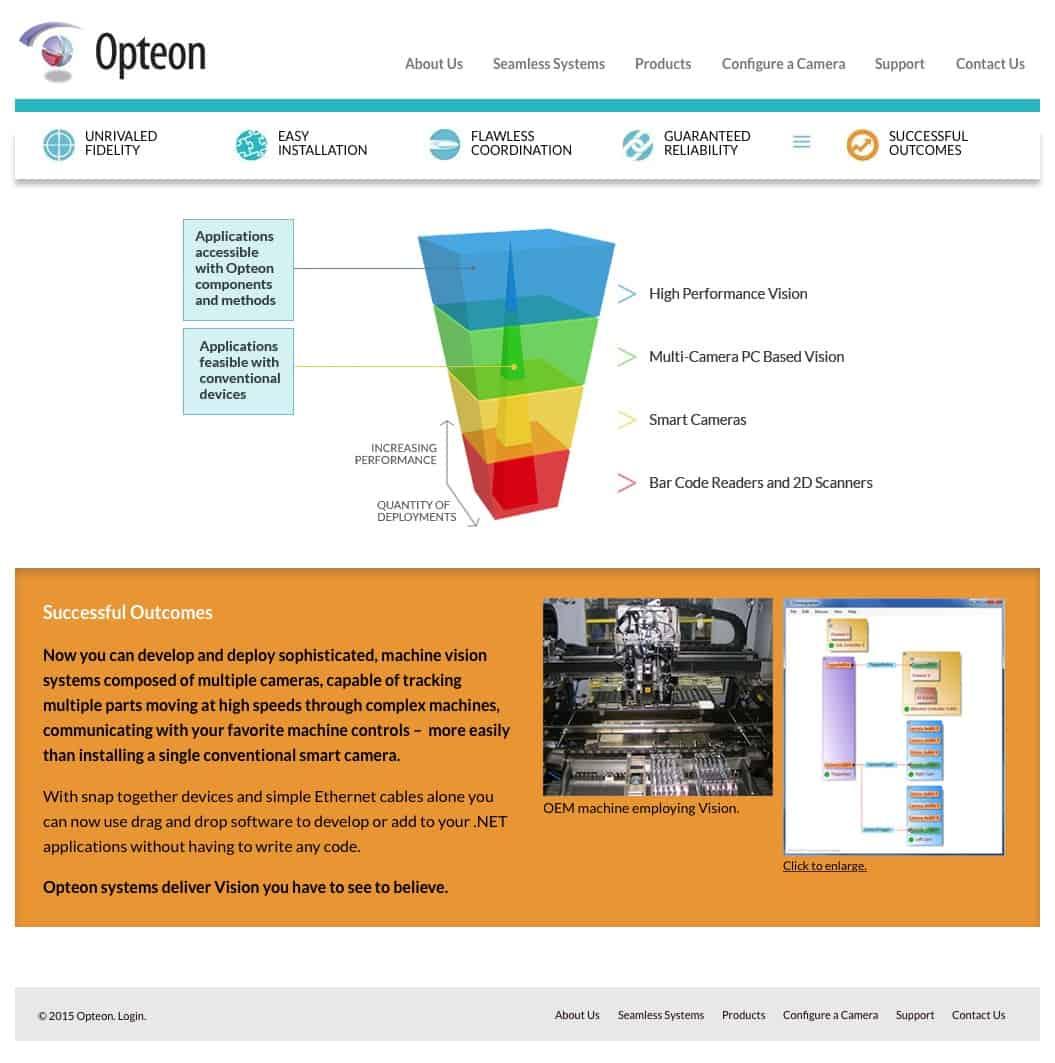 Opteon005