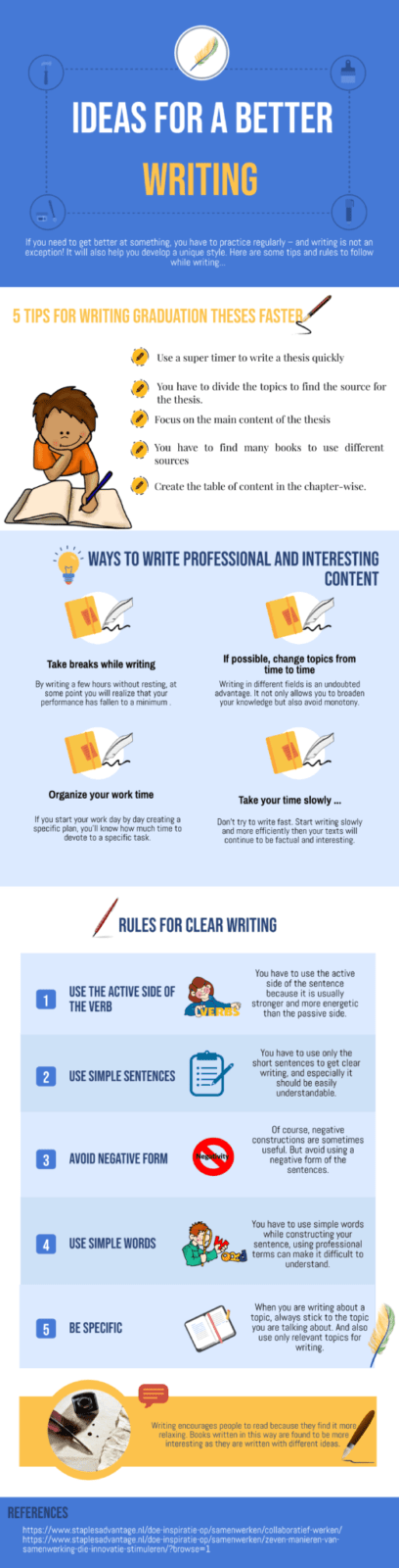 How to write excellent content for your website