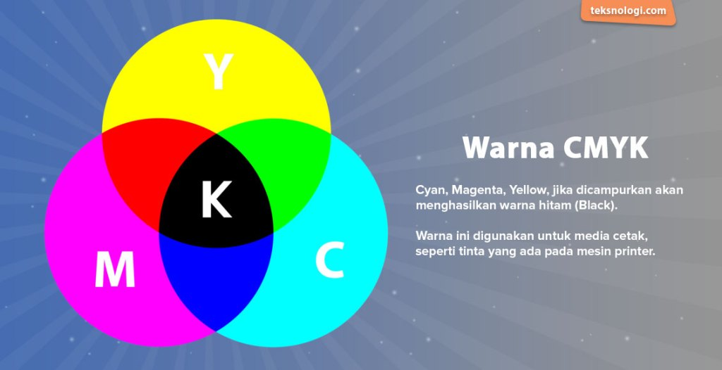 apa itu cmyk dan contoh warna cmyk