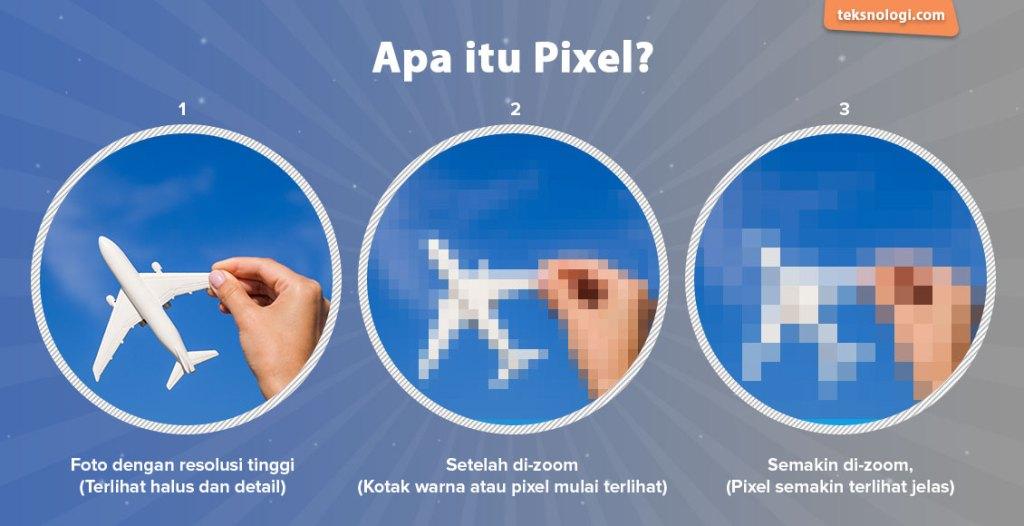 apa itu pixel adalah