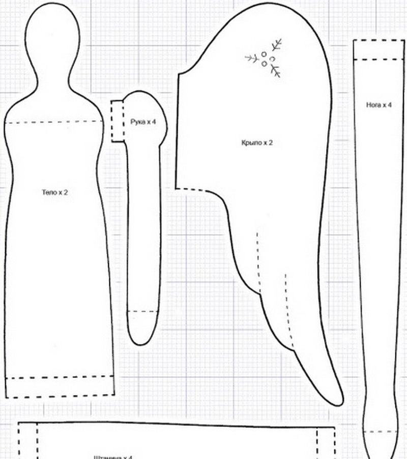 Қуыршақтарды тігуге арналған ең жақсы шеберлік сыныптары: қадамдық нұсқаулық + Үлгілер