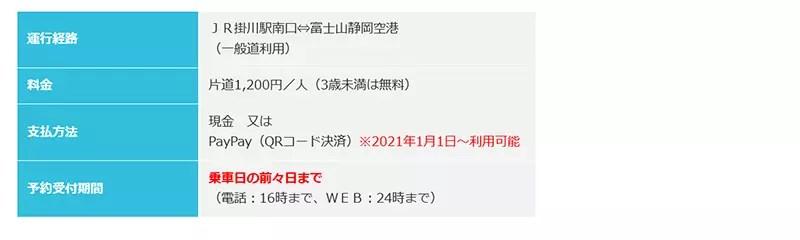 富士山静岡空港HPよりー「シャトルタクシー」空港から掛川駅南口へは予約無しです。