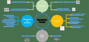 TEKZIPARK integrates RADAR detection