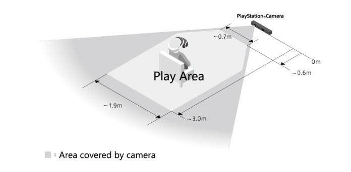 area-juego-playstation-vr