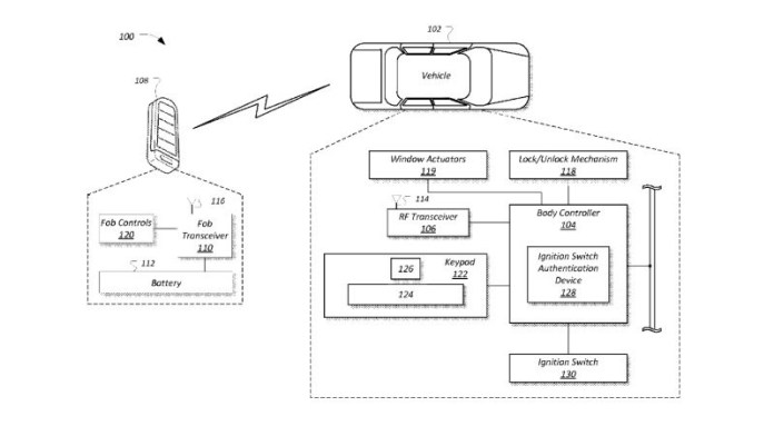 patente-ford