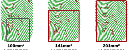 500_Fingerprint_compare_NB
