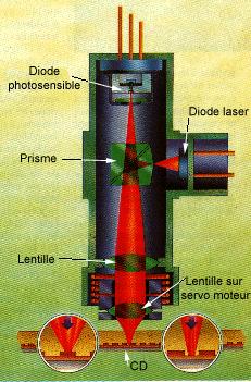 Laser.gif