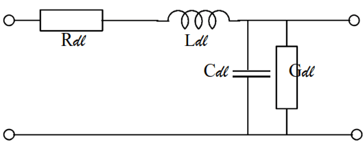 L impedance caracteristique support