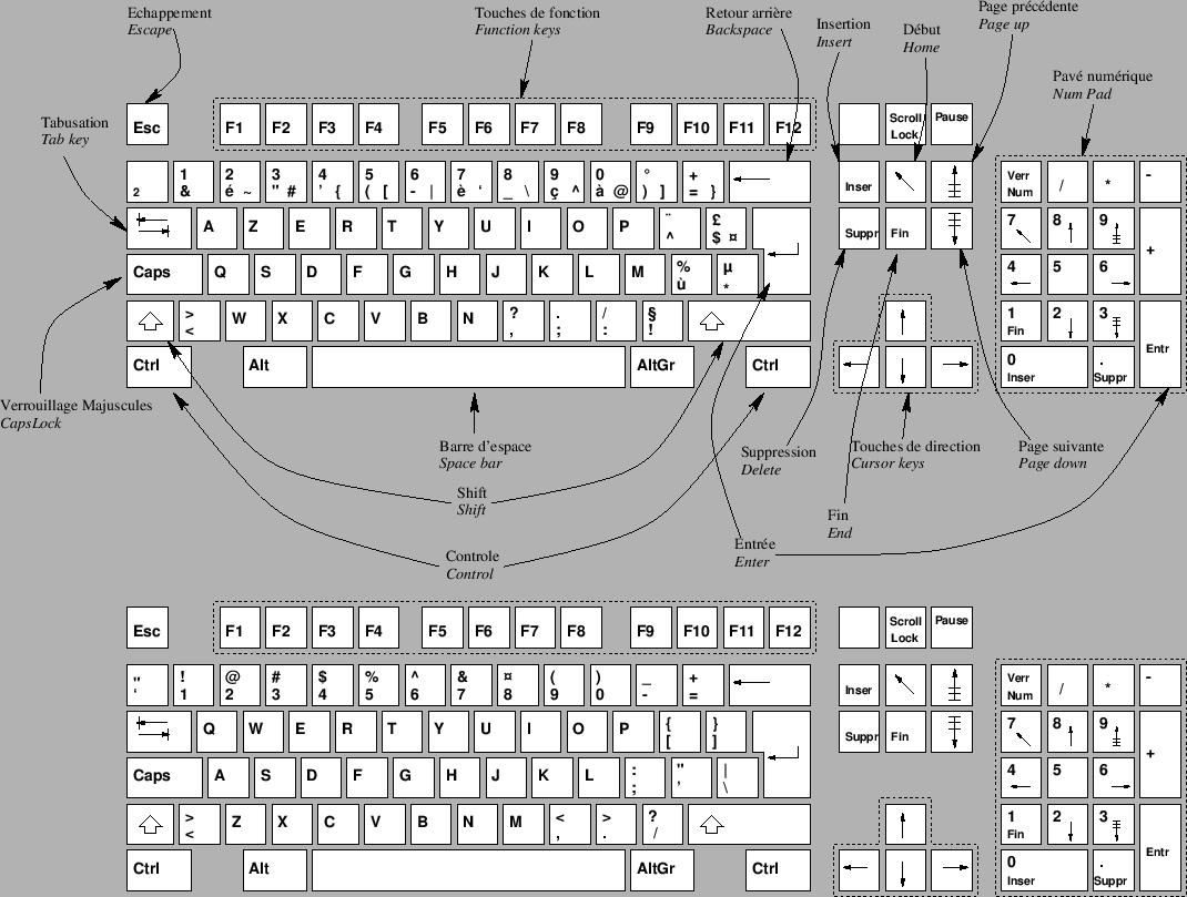 clavier 6