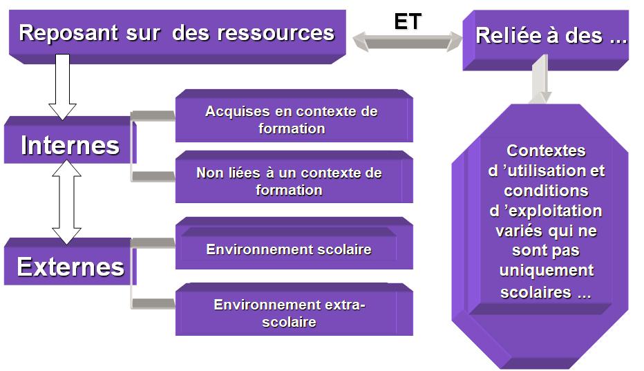 cours didactique pdf