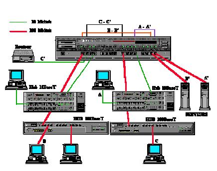 le switch 1