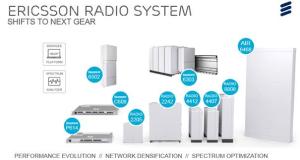 Ericsson-Radio