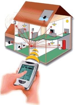 domotique-telecommande