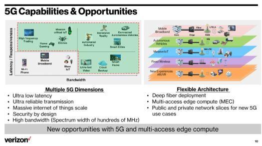 Verizon fixed 5G slide 3