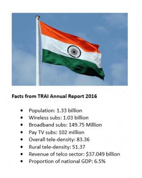 India fact
