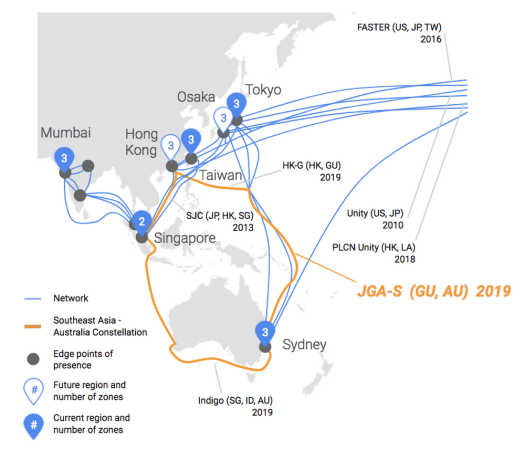 Google Subsea Cable