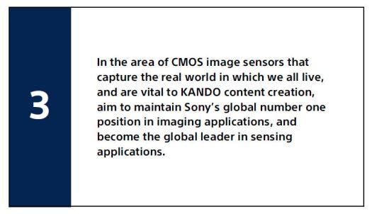 Sony strategy 3