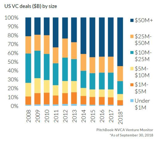 VC Deals 1
