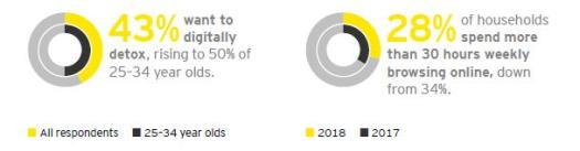 ey-decoding-the-digital-home-2019