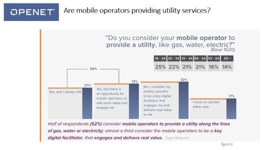 Openet survey slide 3
