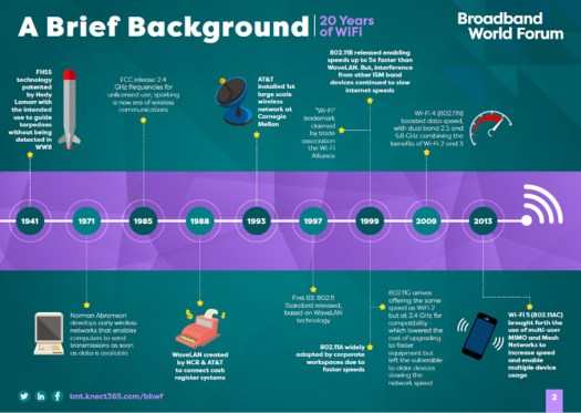 BBWF graphic