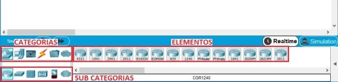 Figura 4. Agrupación de elementos en categorías y sub categorías en Packet Tracer interfaz de usuario