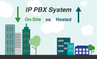 A look at Premise and Hosted PBX Solutions
