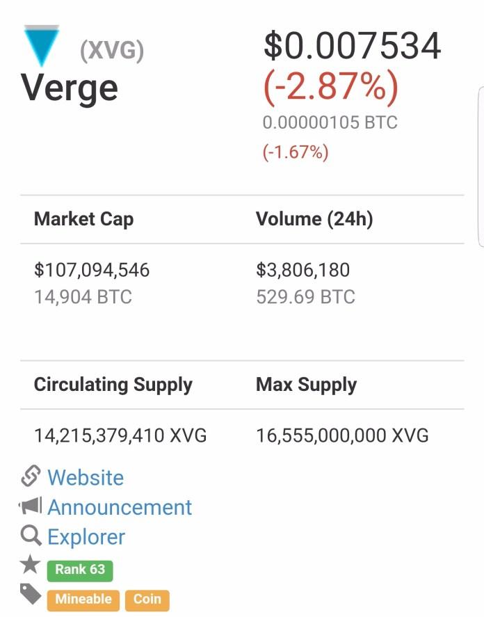 О криптовалюте: Verge (XVG)