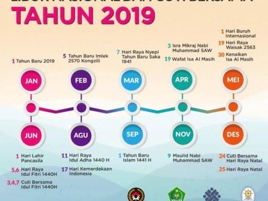 Pemerintah Resmi Putuskan Tanggal Hari Libur Nasional 2019