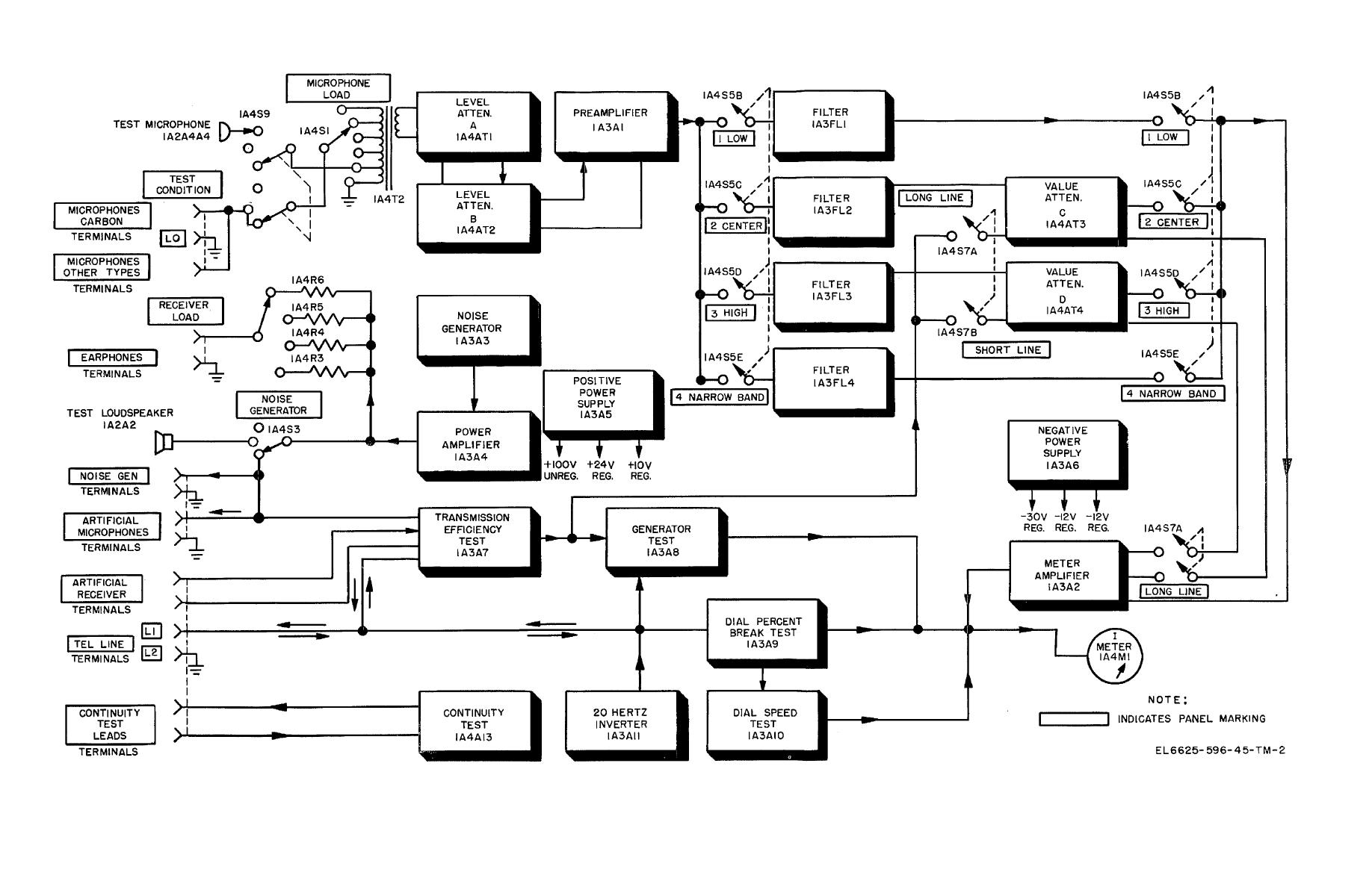 Figure 6 8 Telephone Test Set Ts 716 U Simplified Block Diagram