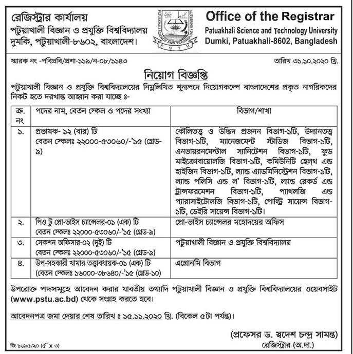 Patuakhali Science and Technology University PSTU Job Circular