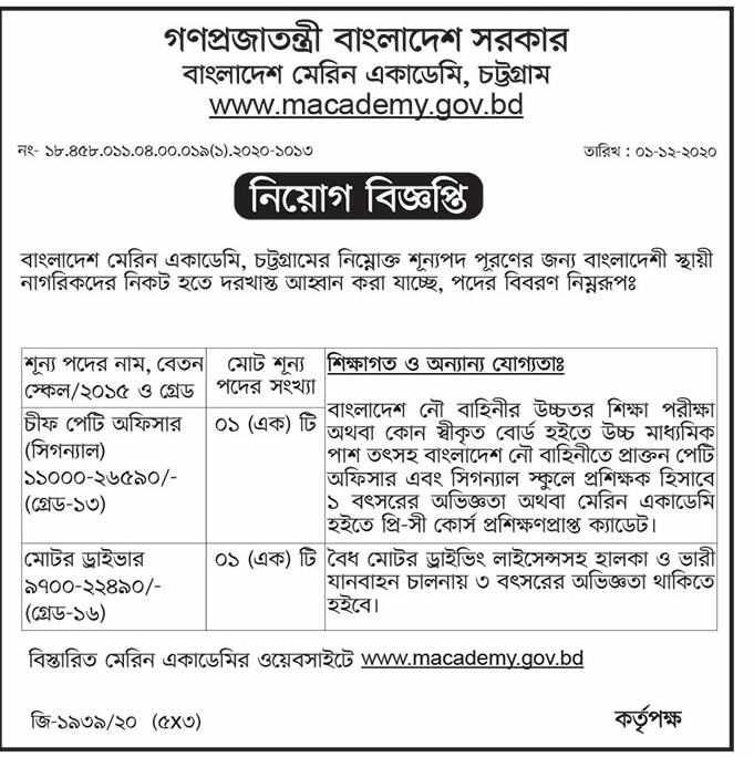 Bangladesh Marine Academy Job Circular 2020