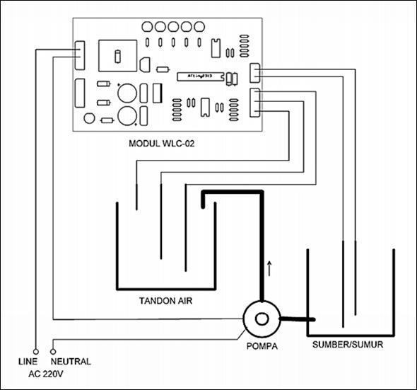 Wiring Diagram Panel Kontrol Pompa – Teknik Elektro Links