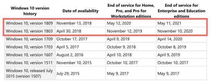 With Windows 10 1809 re-release, Microsoft decides not to