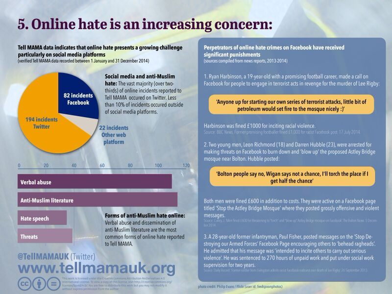 On-line hate is an increasing concern